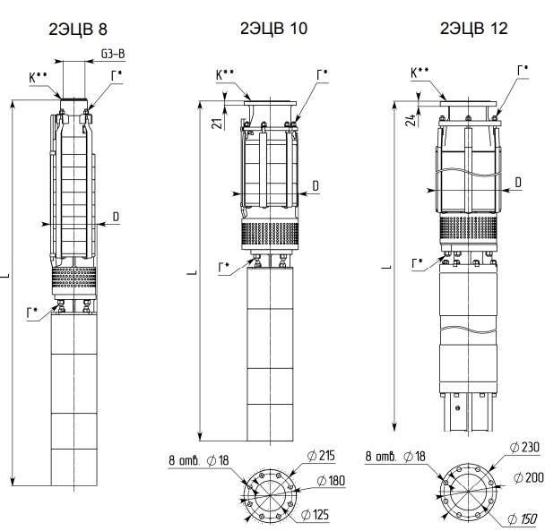 Насос 12-210-55нро в разрезе