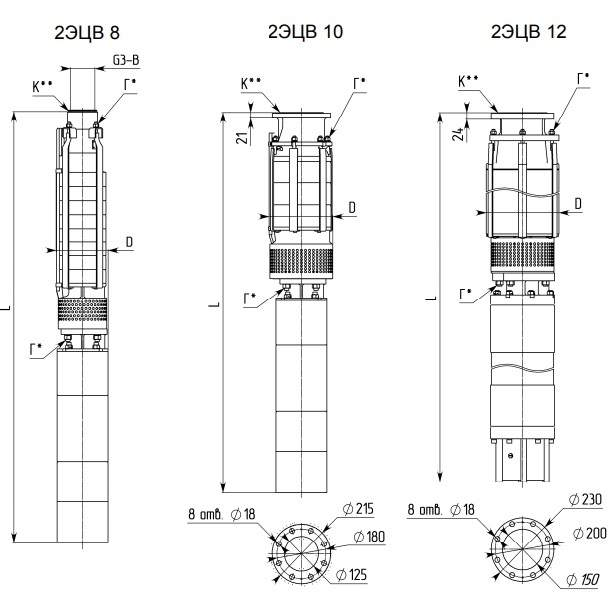 Насос 12-200-105нро в разрезе