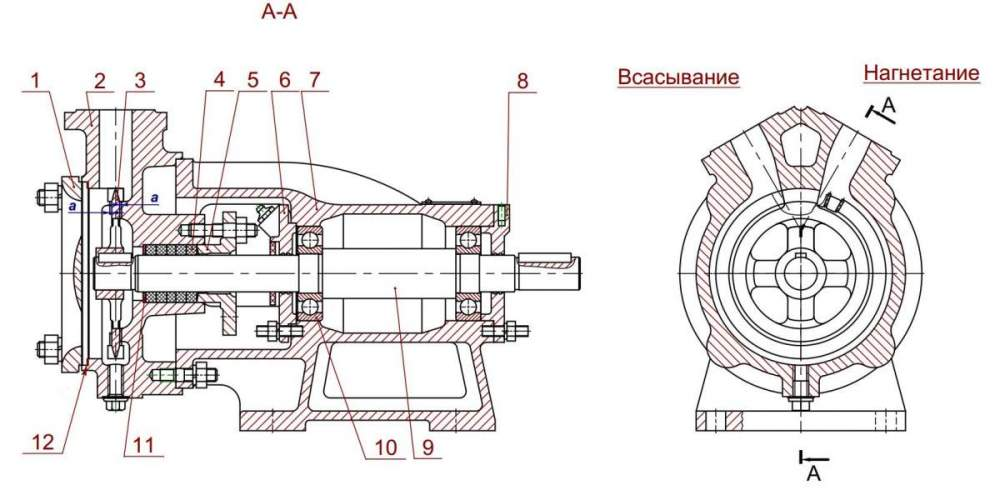 Насос 2/26Б-2Г (5,5 кВт) в разрезе