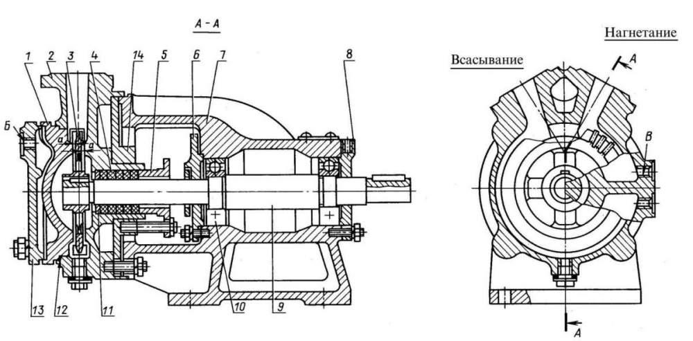 Насос 5/24А (7,5 кВт) в разрезе