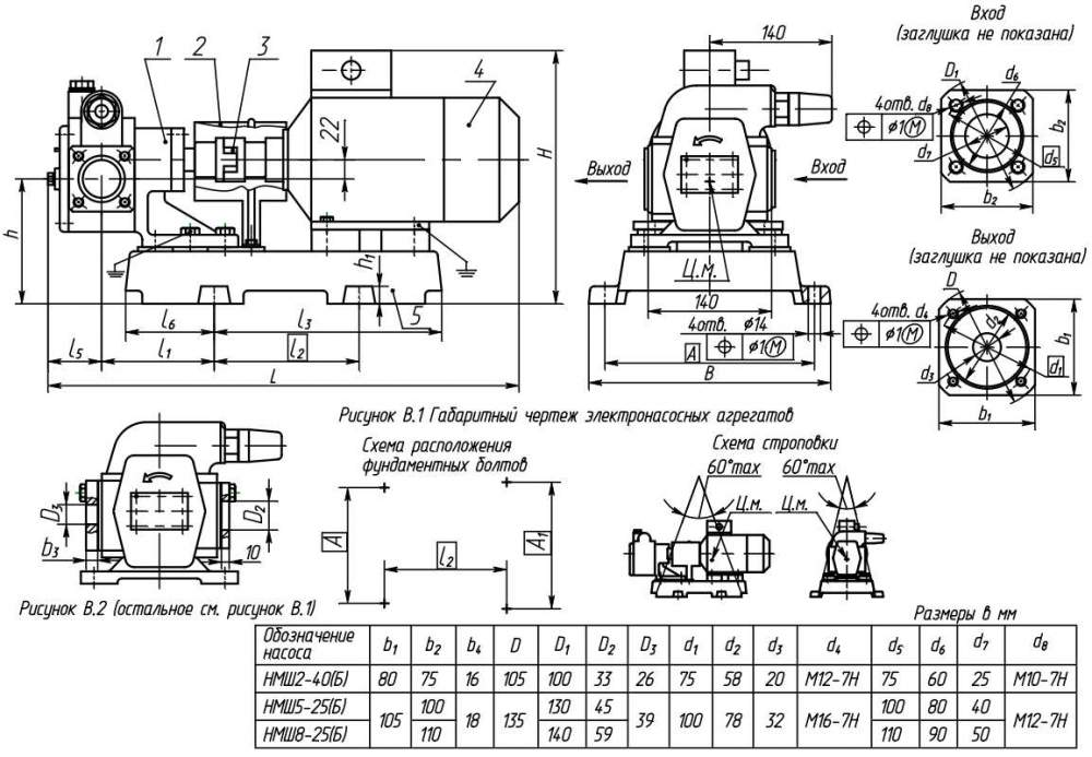Насос 5-25-4,0/4 Т-250С в разрезе