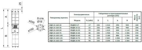 Насос 10-160-100*нро в разрезе