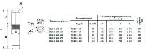 Насос 12-160-100*нро в разрезе