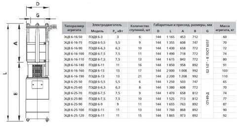 Насос 6-10-110 в разрезе