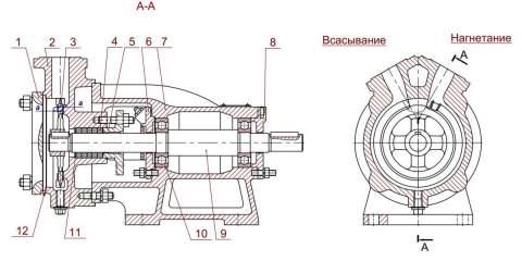 Насос 5/24Б (11 кВт) в разрезе