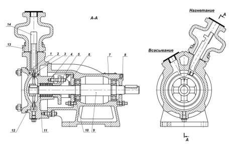 Насос 5/32К (7,5 кВт) в разрезе